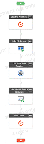 how to call Call HTTP Web Service action in nintex workflow