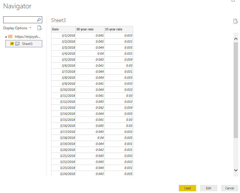 power bi connect to sharepoint document library