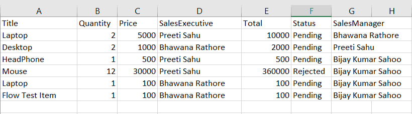 How can we Sync excel to SharePoint Online list