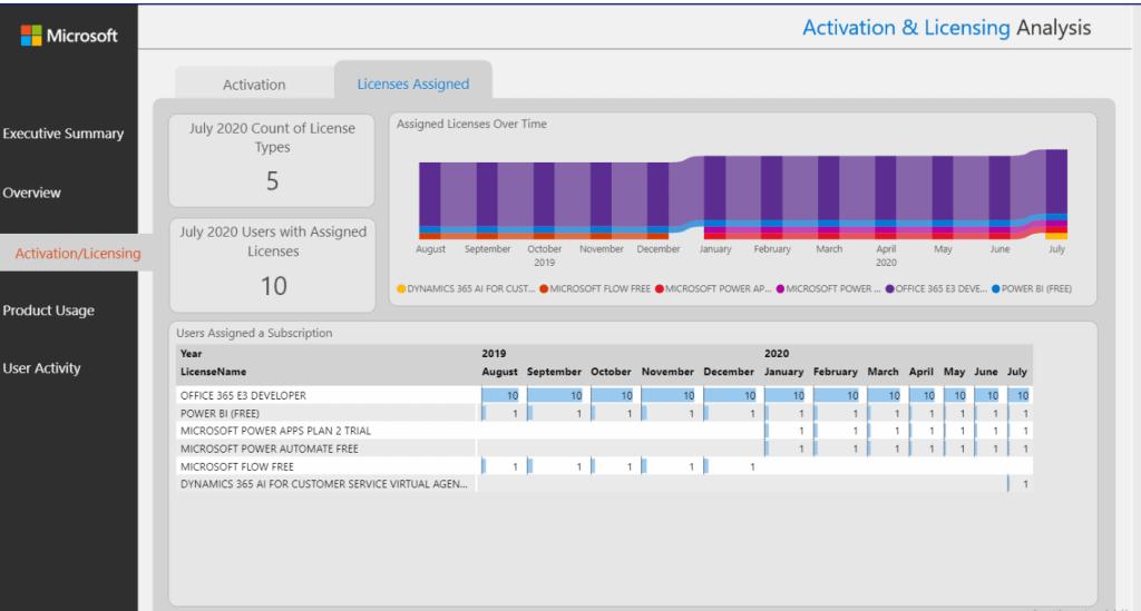 show power bi report in powerapps