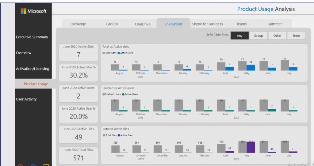 embed power bi report in powerapps portal