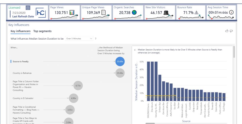 powerapps display power bi google analytics