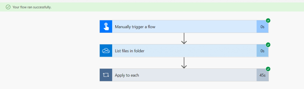 copy all files from Onedrive to SharePoint.