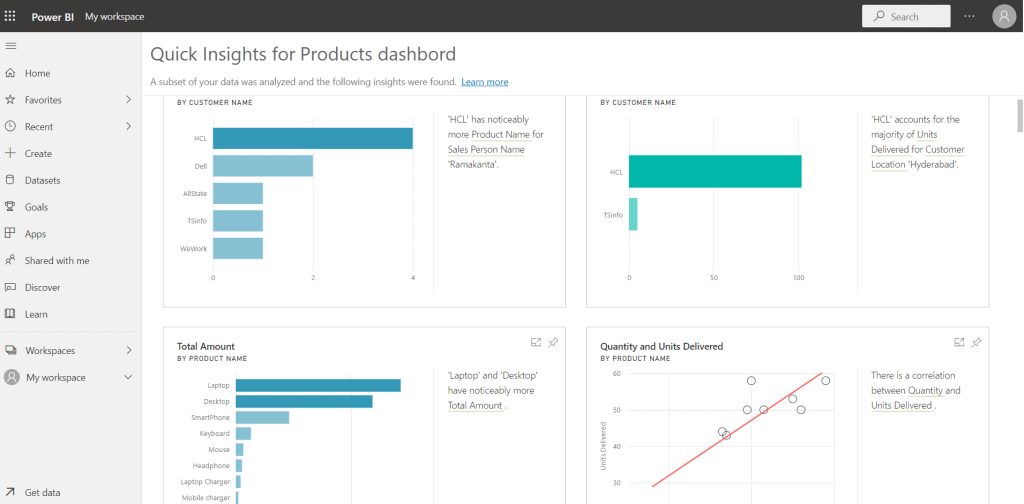 How to get Quick insights into a dashboard