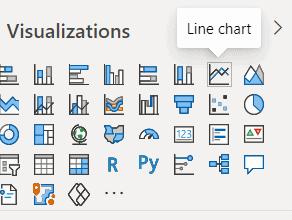 line chart in power bi desktop