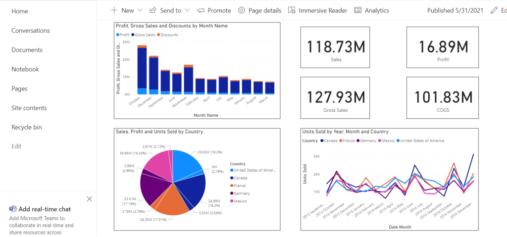embed power bi report into sharepoint online