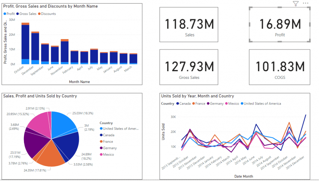 embed power bi in sharepoint