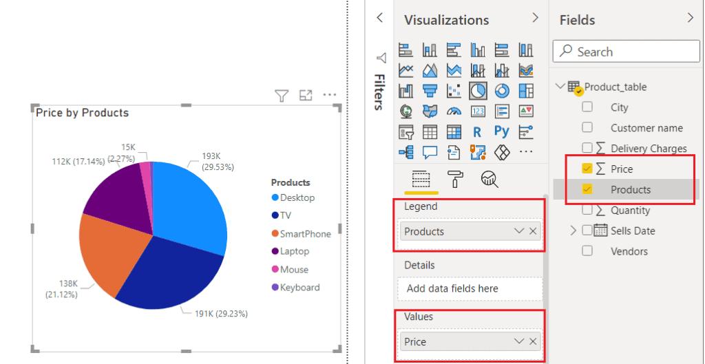 Pie Chart Example on Power BI