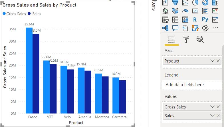 Clustered column chart on Power BI