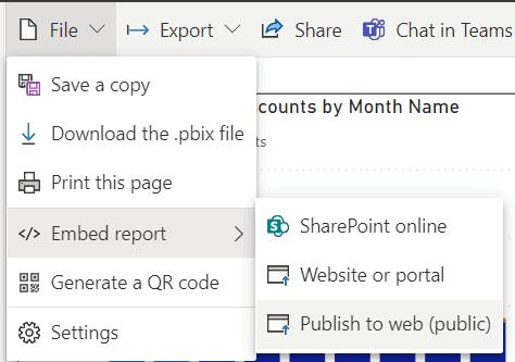 publish power bi to sharepoint