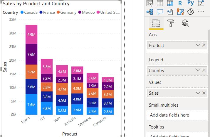 power bi stacked column chart show percentage