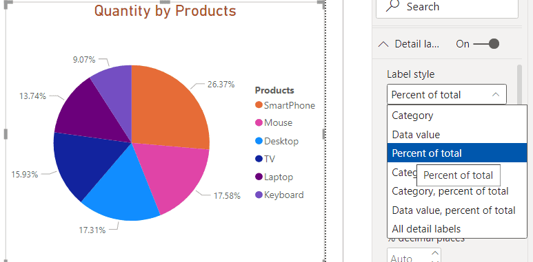 How to Show the Only Percentage on Power Bi Pie Chart