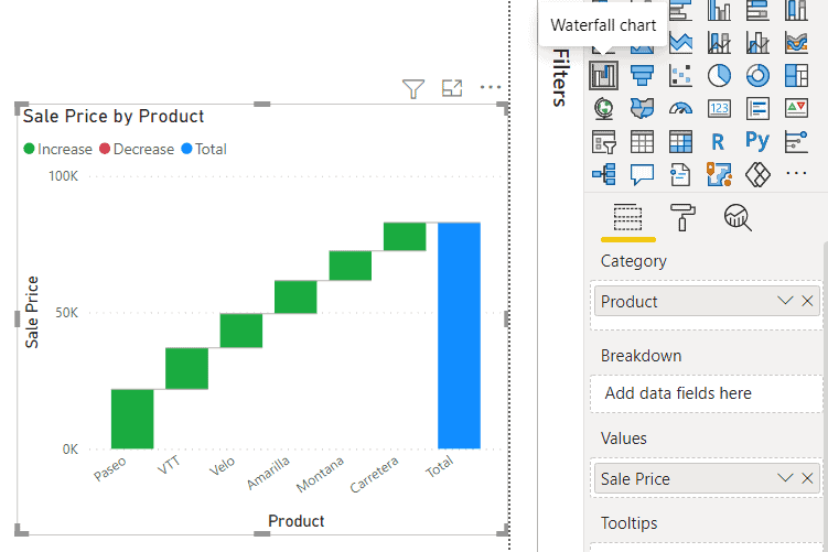 How to create a waterfall chart on Power BI