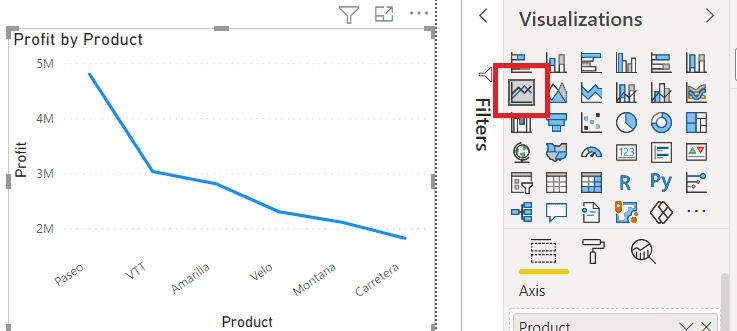 How to create a line chart on Power BI