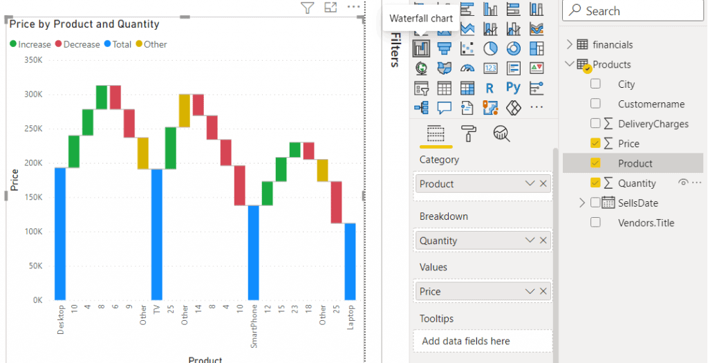 How to create waterfall chart Using SharePoint list on Power BI