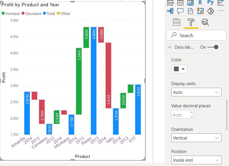 Power BI waterfall chart Formatting
