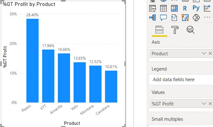 Power BI Clustered Column Chart percentage