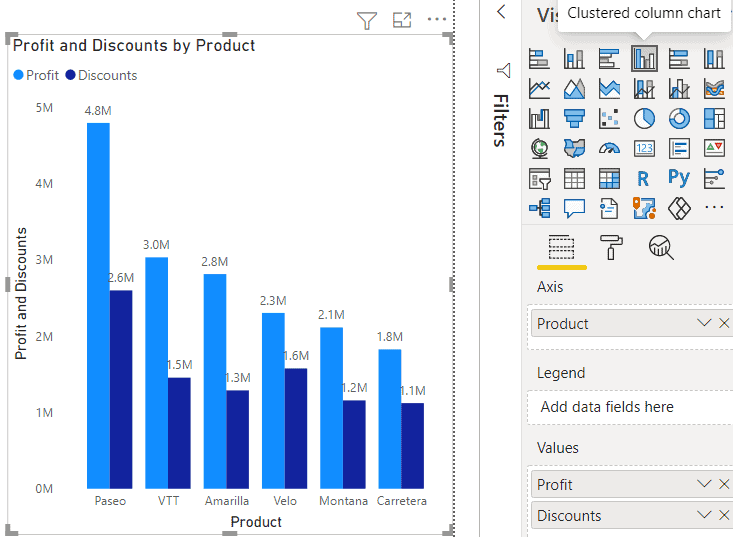 Power BI Clustered Column Chart secondary axis