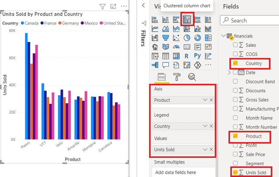 How to create Power BI Column Chart