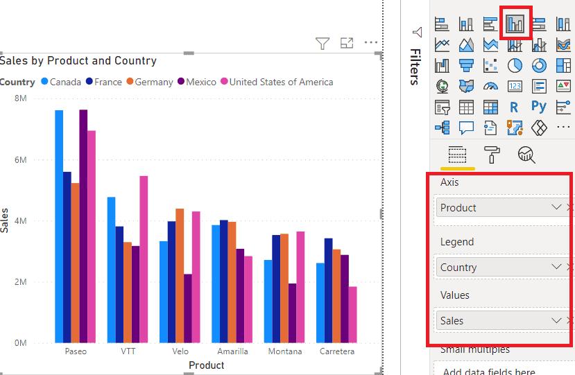 Power BI Clustered Column Chart