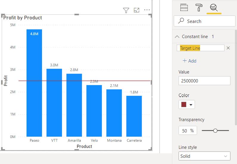 power bi column chart with target line