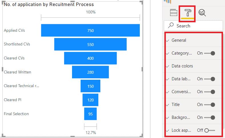 power bi format funnel chart
