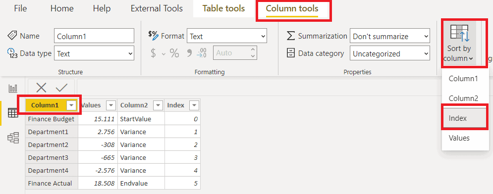 Power BI Waterfall chart starting value and ending value