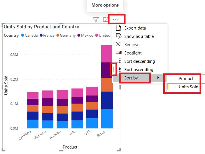 power bi column chart sort