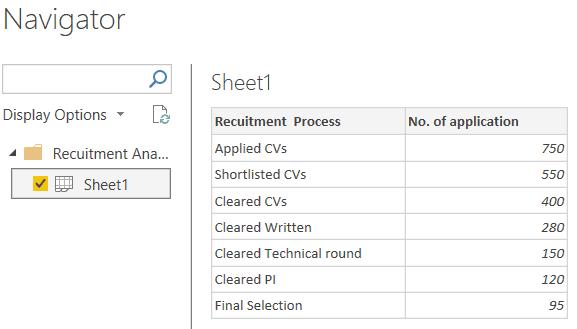 create a Funnel chart on Power BI