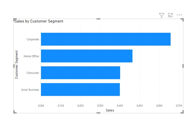 Power bi bar chart width is 20%