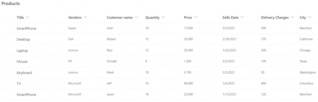 How to create waterfall chart on Power BI from SharePoint