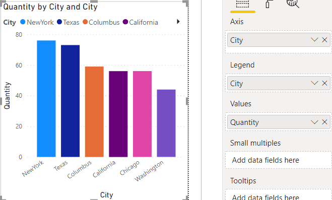 Stacked column chart example on Power BI