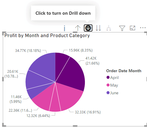 How to do Drill down on power bi Pie chart