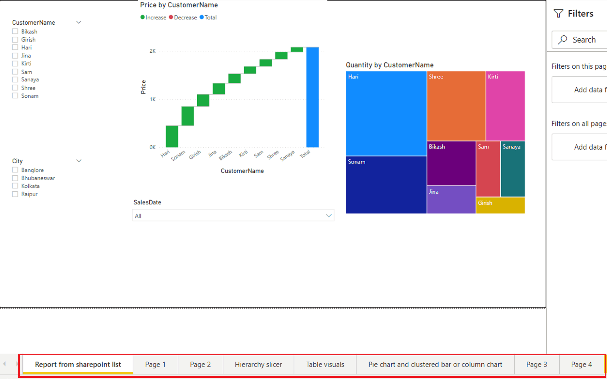 how to create power bi report from sharepoint list