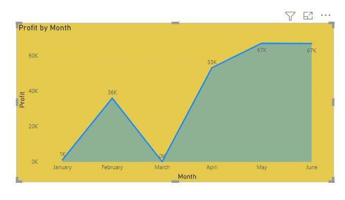 power bi area chart transparency
