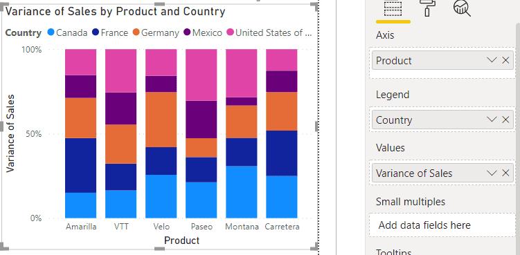 power bi column chart with variance