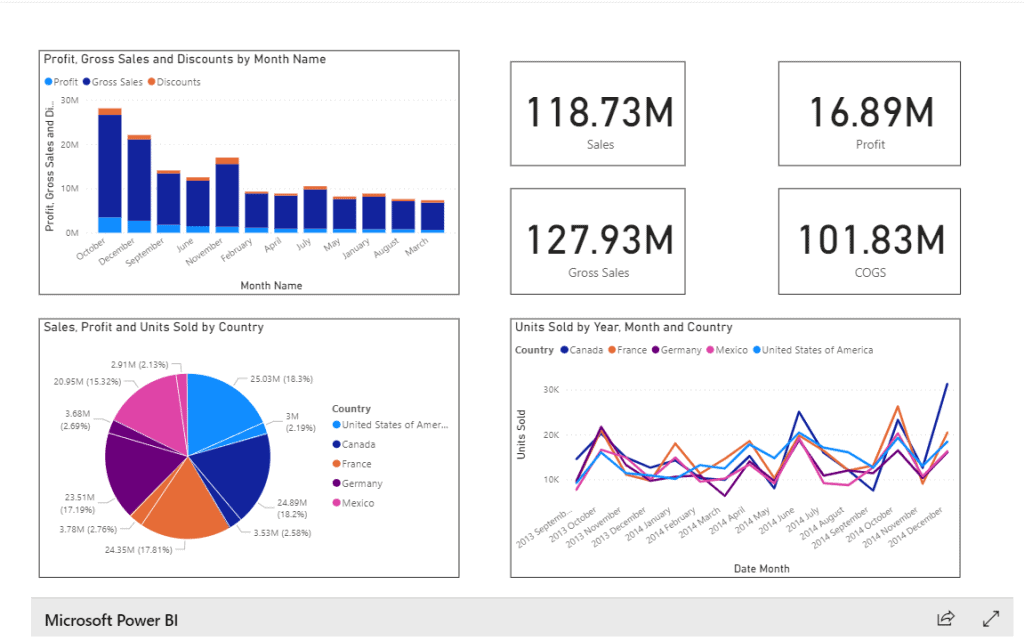 embed power bi report server in sharepoint
