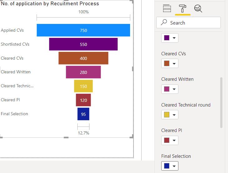 Funnel Chart color on Power BI