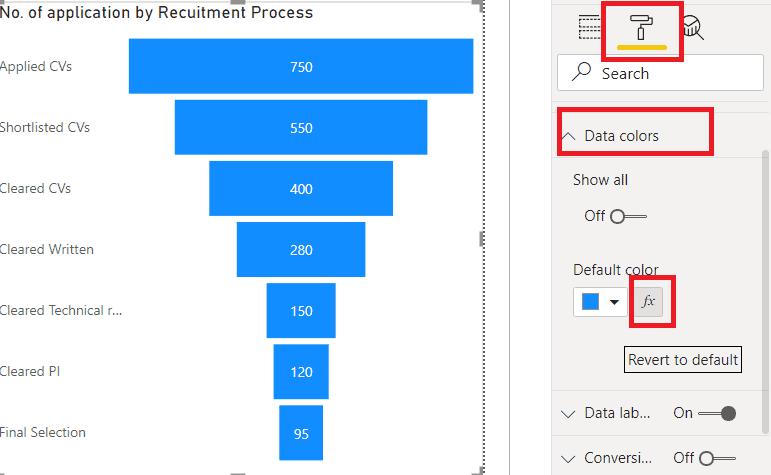Power bi funnel chart conditional formatting