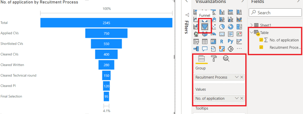 power bi funnel chart with total