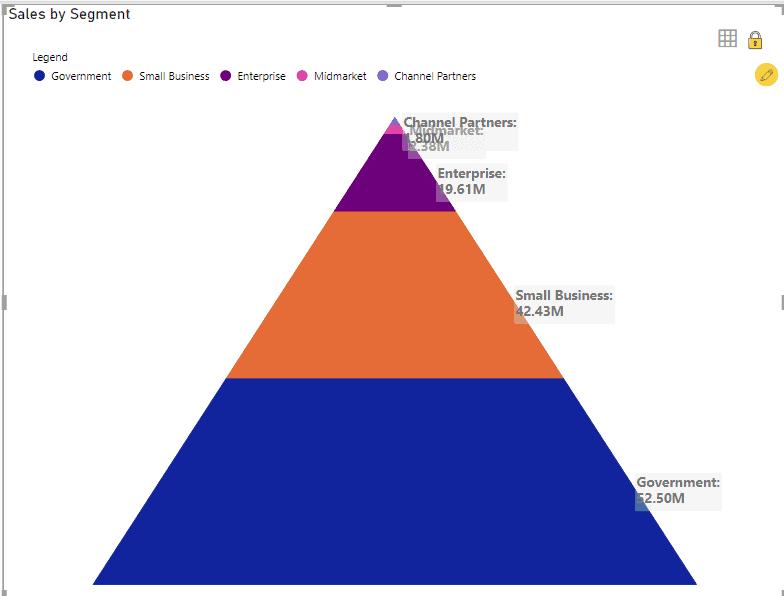 power bi pyramid chart wrap data labels