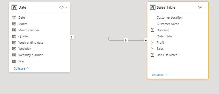 Microsoft Power bi creates date table Dax