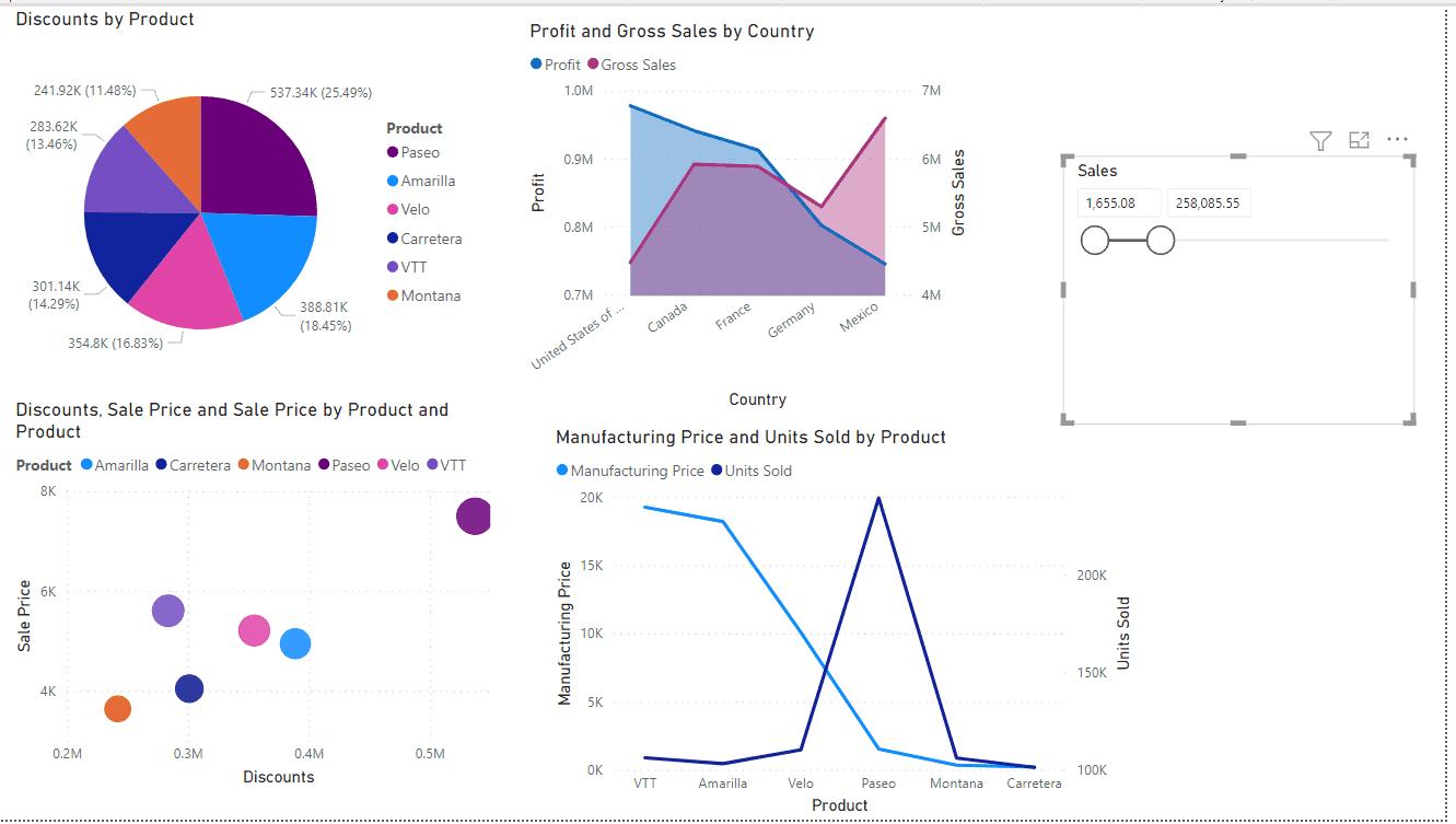 Numeric range slicers on Power BI