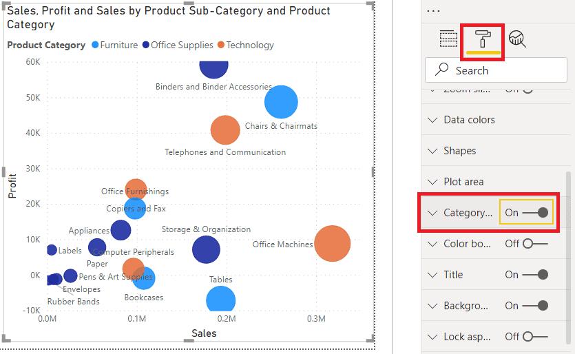 Power BI Scatter Chart category label