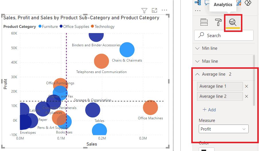 Power BI Scatter Chart quadrants