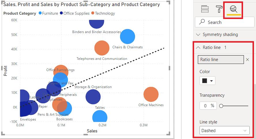 Power BI Scatter Chart trend line/Ratio linePower BI Scatter Chart trend line/Ratio line