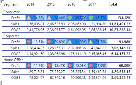 Microsoft Power bi matrix formatting