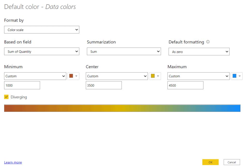 Microsoft Power bi treemap conditional formatting