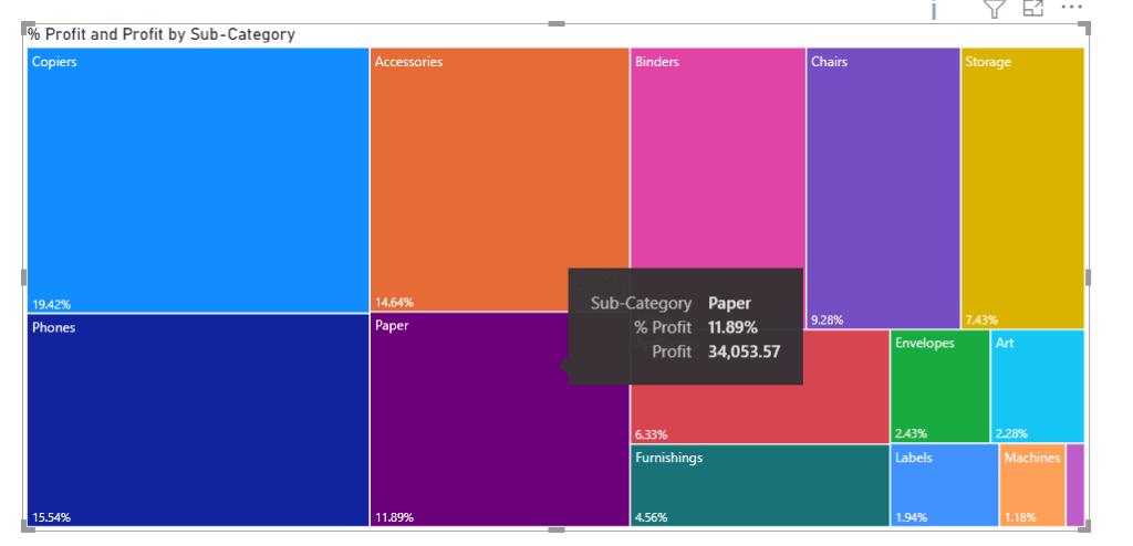 Power bi treemap show value and percentage