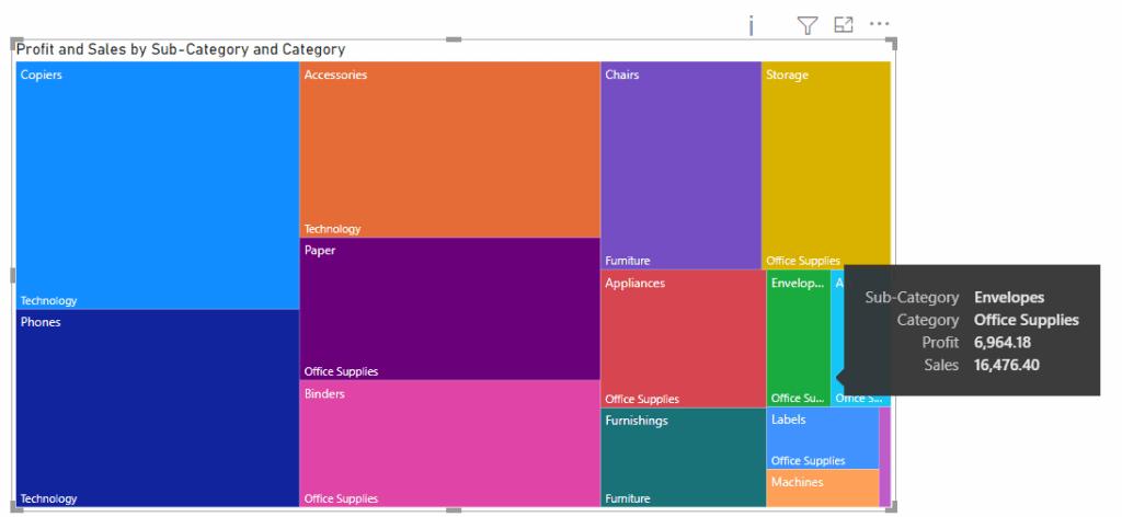 Power bi treemap multiple values